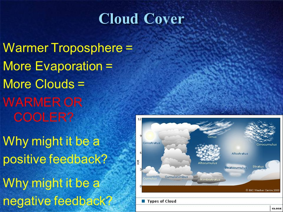 Cloud Cover Warmer Troposphere = More Evaporation = More Clouds = WARMER OR COOLER? Why might it be a positive feedback? Why might it be a negative fe