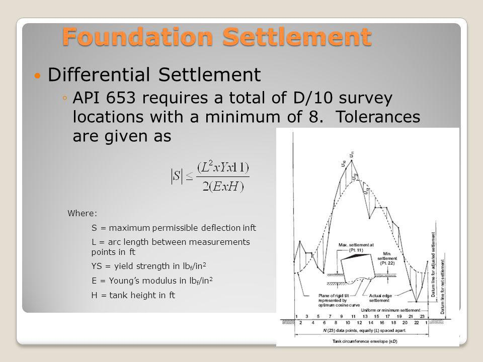 Foundation Settlement Differential Settlement API 653 requires a total of D/10 survey locations with a minimum of 8. Tolerances are given as 16 Where: