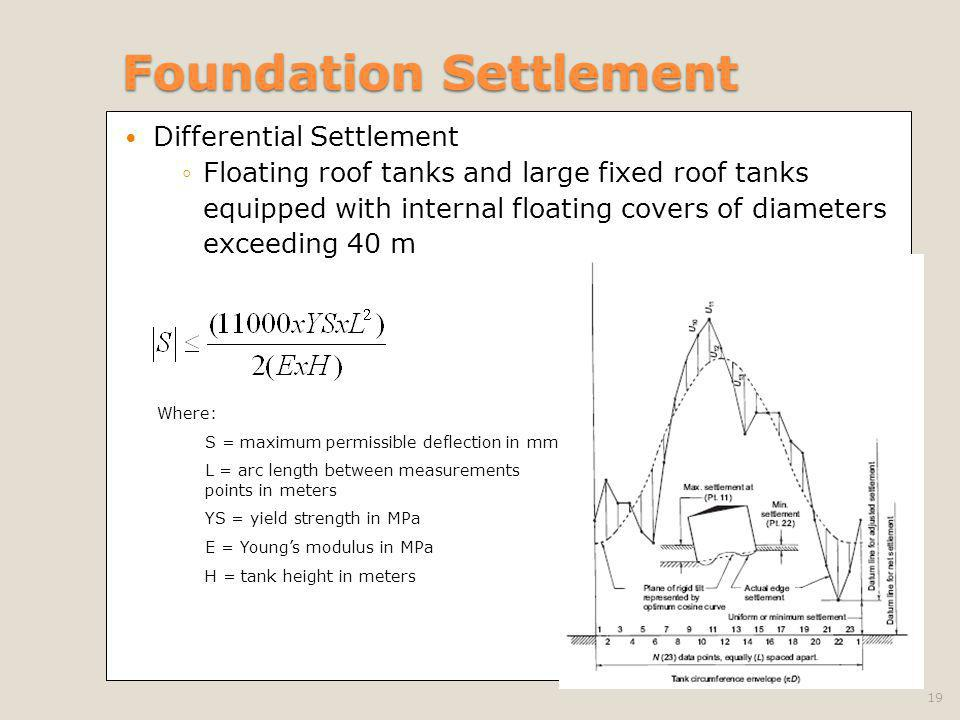 Foundation Settlement Differential Settlement Floating roof tanks and large fixed roof tanks equipped with internal floating covers of diameters excee