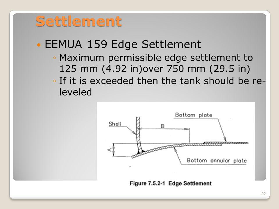Settlement EEMUA 159 Edge Settlement Maximum permissible edge settlement to 125 mm (4.92 in)over 750 mm (29.5 in) If it is exceeded then the tank shou