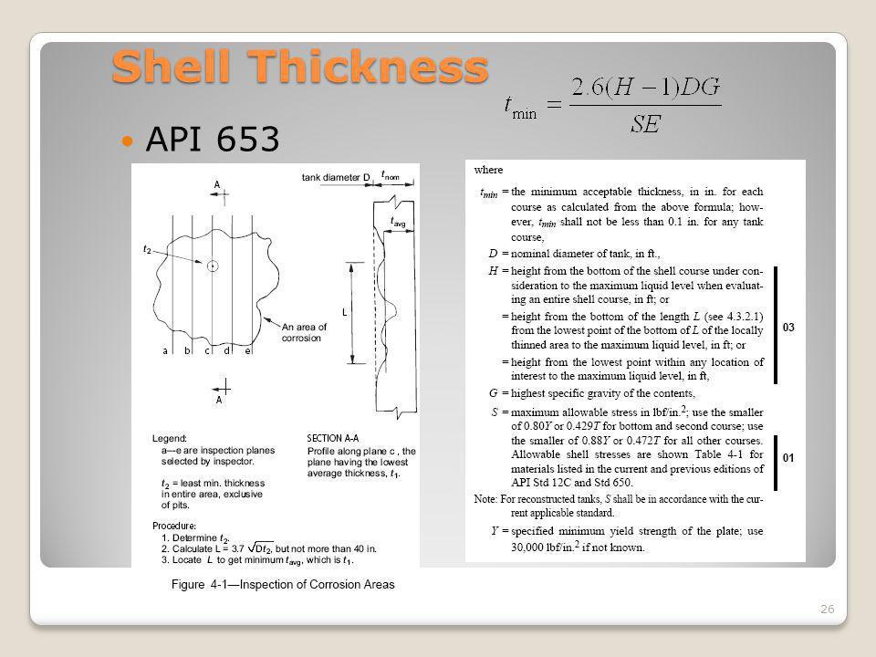 Shell Thickness API 653 26