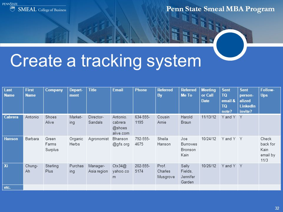 Penn State Smeal MBA Program 32 Create a tracking system Last Name First Name Company Depart- ment TitleEmailPhone Referred By Referred Me To Meeting