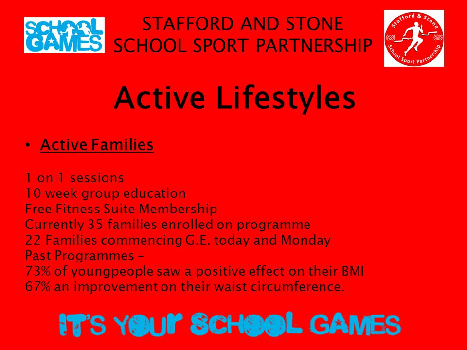 STAFFORD AND STONE SCHOOL SPORT PARTNERSHIP Active Lifestyles Active Families 1 on 1 sessions 10 week group education Free Fitness Suite Membership Currently 35 families enrolled on programme 22 Families commencing G.E.