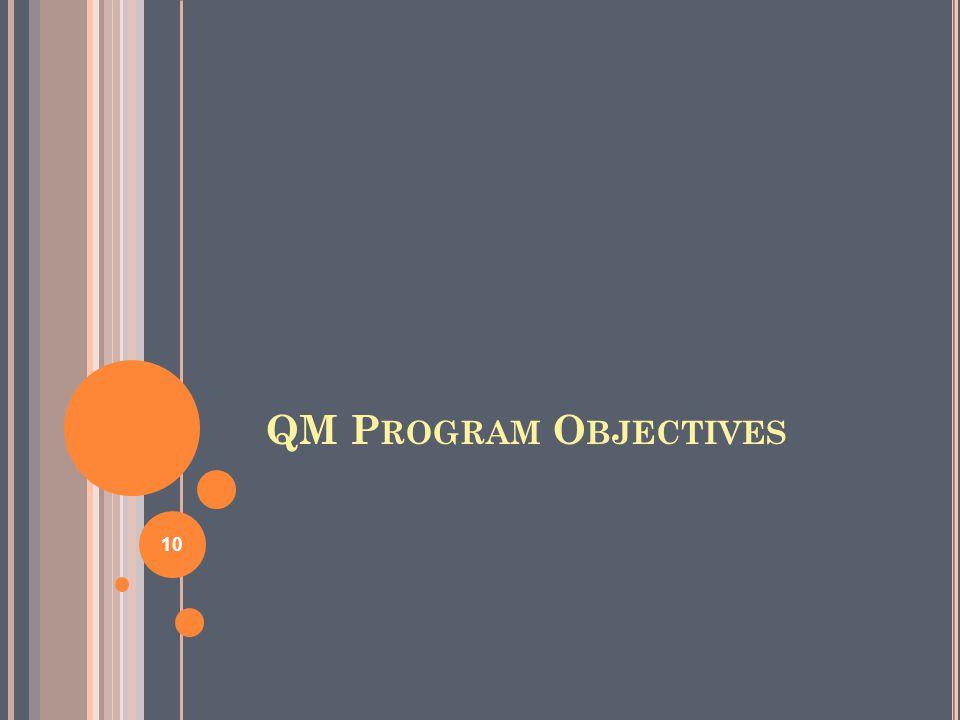 QM P ROGRAM O BJECTIVES 10