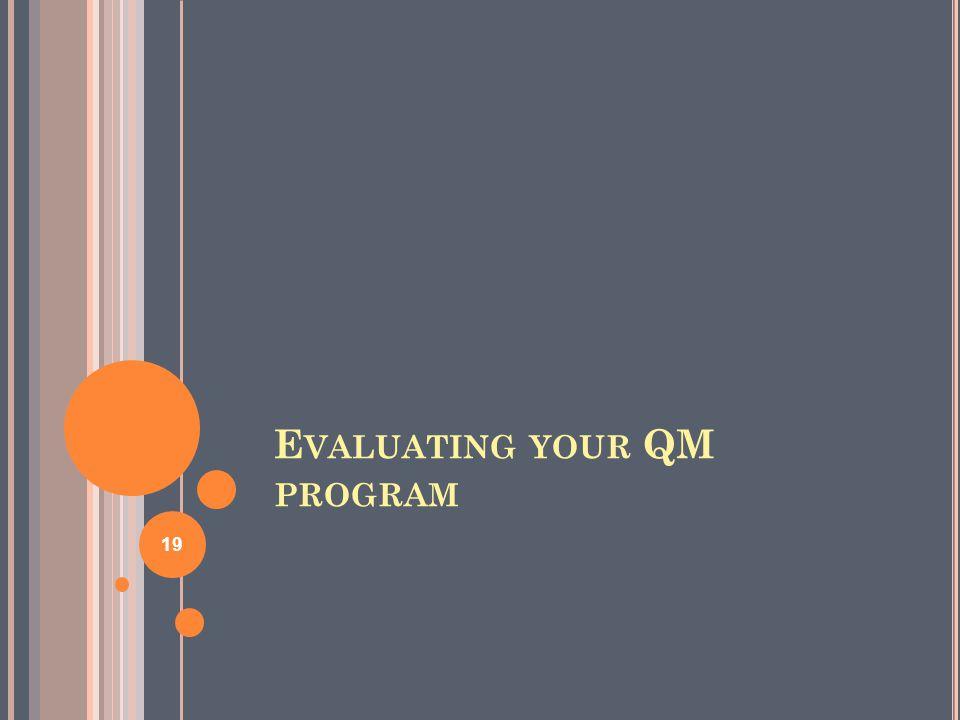 E VALUATING YOUR QM PROGRAM 19