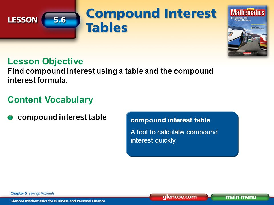 compound interest table A tool to calculate compound interest quickly. Lesson Objective Find compound interest using a table and the compound interest