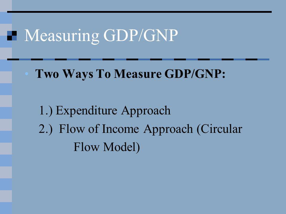 Measuring GDP/GNP Two Ways To Measure GDP/GNP: 1.) Expenditure Approach 2.) Flow of Income Approach (Circular Flow Model)