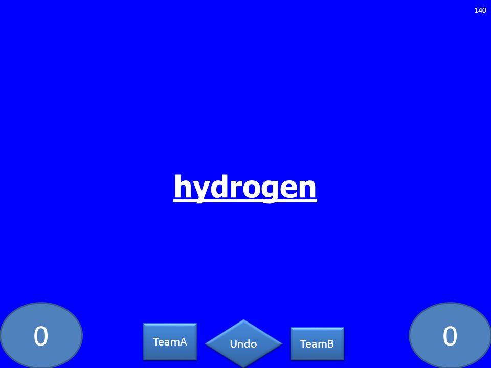 00 hydrogen 140 TeamA TeamB Undo