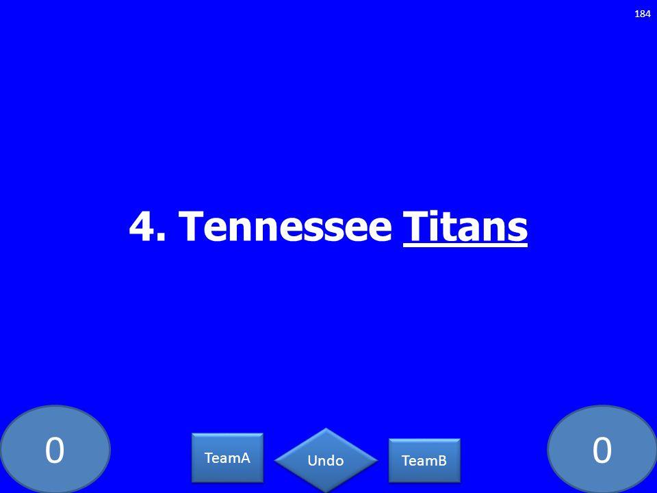 00 4. Tennessee Titans 184 TeamA TeamB Undo