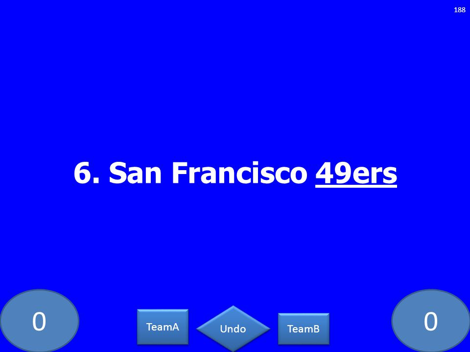 00 6. San Francisco 49ers 188 TeamA TeamB Undo