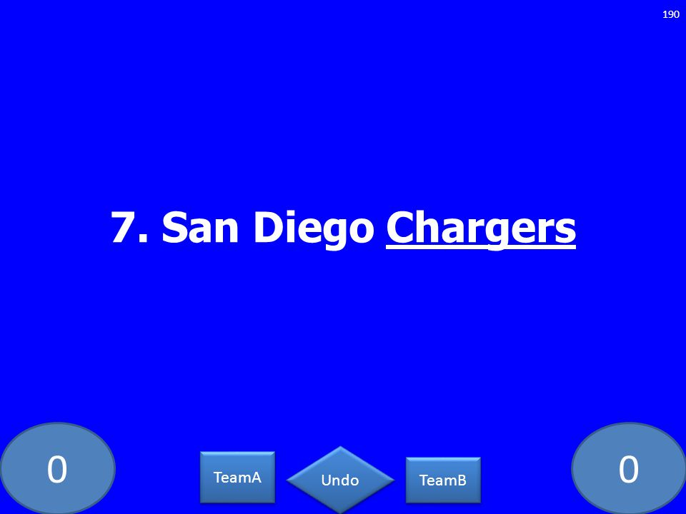 00 7. San Diego Chargers 190 TeamA TeamB Undo