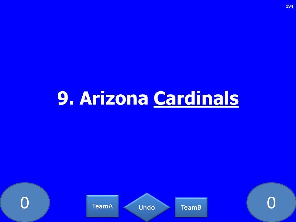 00 9. Arizona Cardinals 194 TeamA TeamB Undo