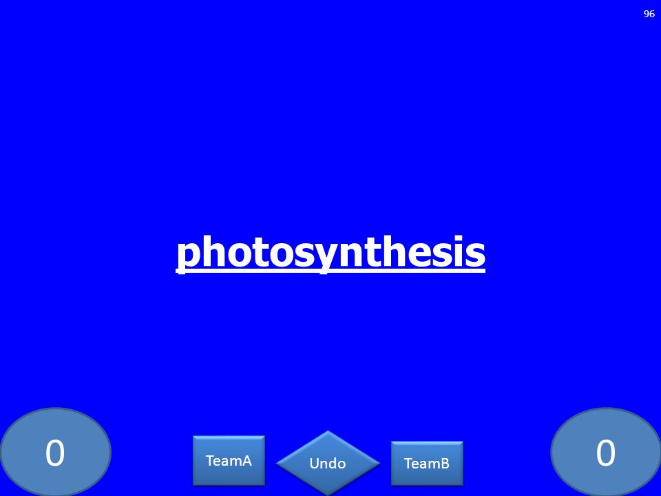 00 photosynthesis 96 TeamA TeamB Undo