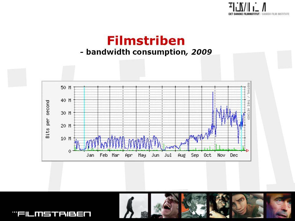 Filmstriben - bandwidth consumption, 2009