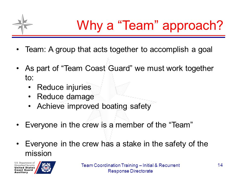 14 Why a Team approach? Team: A group that acts together to accomplish a goal As part of Team Coast Guard we must work together to: Reduce injuries Re
