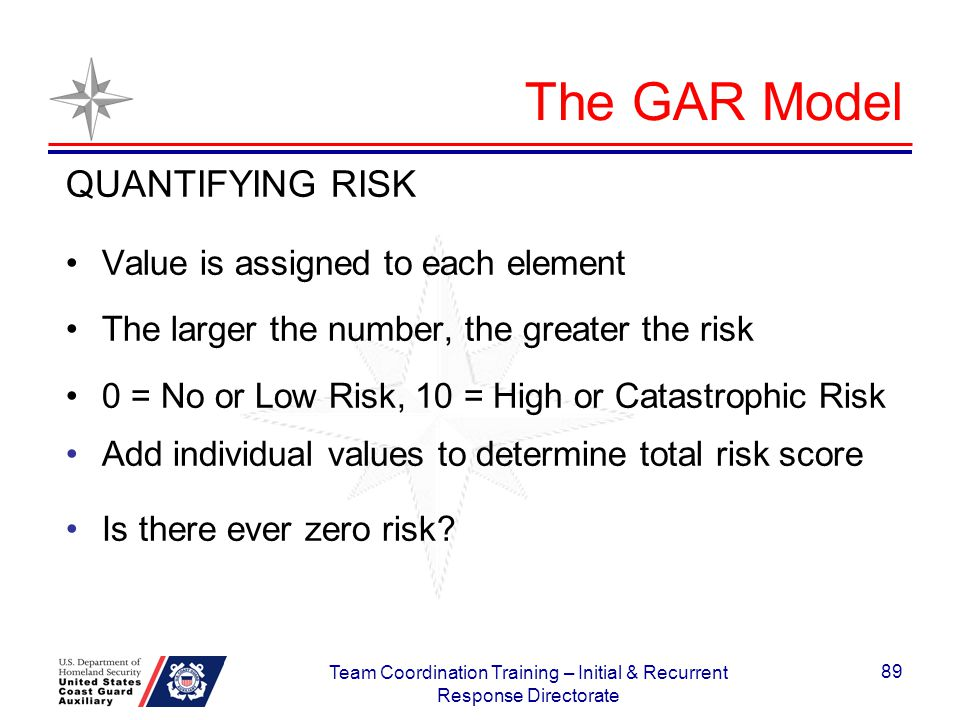 The GAR Model QUANTIFYING RISK Value is assigned to each element The larger the number, the greater the risk 0 = No or Low Risk, 10 = High or Catastro
