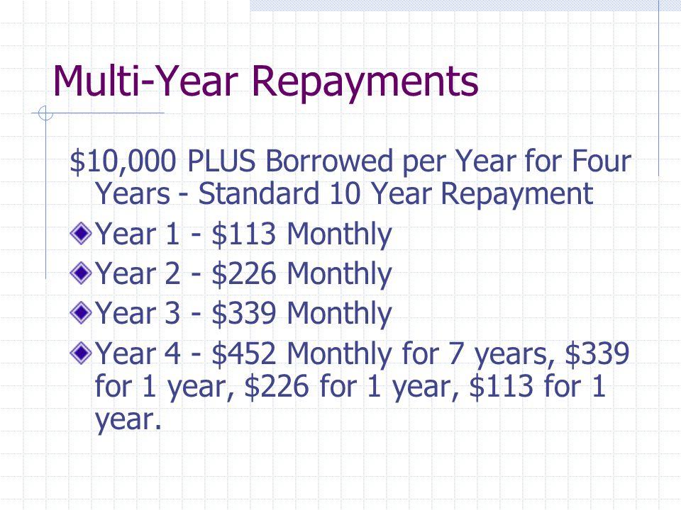 Multi-Year Repayments $10,000 PLUS Borrowed per Year for Four Years - Standard 10 Year Repayment Year 1 - $113 Monthly Year 2 - $226 Monthly Year 3 - $339 Monthly Year 4 - $452 Monthly for 7 years, $339 for 1 year, $226 for 1 year, $113 for 1 year.