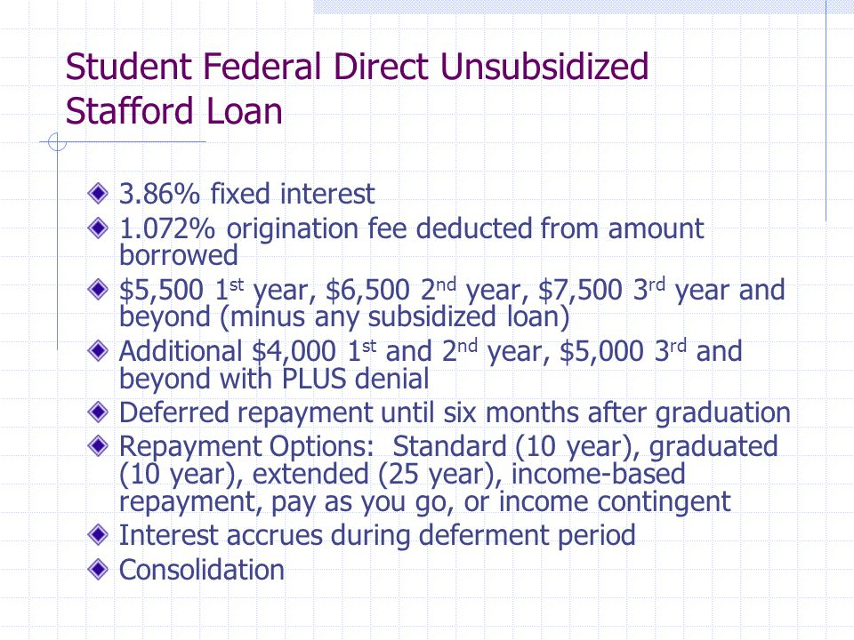 Student Federal Direct Unsubsidized Stafford Loan 3.86% fixed interest 1.072% origination fee deducted from amount borrowed $5,500 1 st year, $6,500 2 nd year, $7,500 3 rd year and beyond (minus any subsidized loan) Additional $4,000 1 st and 2 nd year, $5,000 3 rd and beyond with PLUS denial Deferred repayment until six months after graduation Repayment Options: Standard (10 year), graduated (10 year), extended (25 year), income-based repayment, pay as you go, or income contingent Interest accrues during deferment period Consolidation