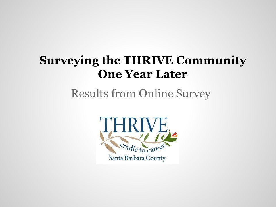 Survey Development and Implementation