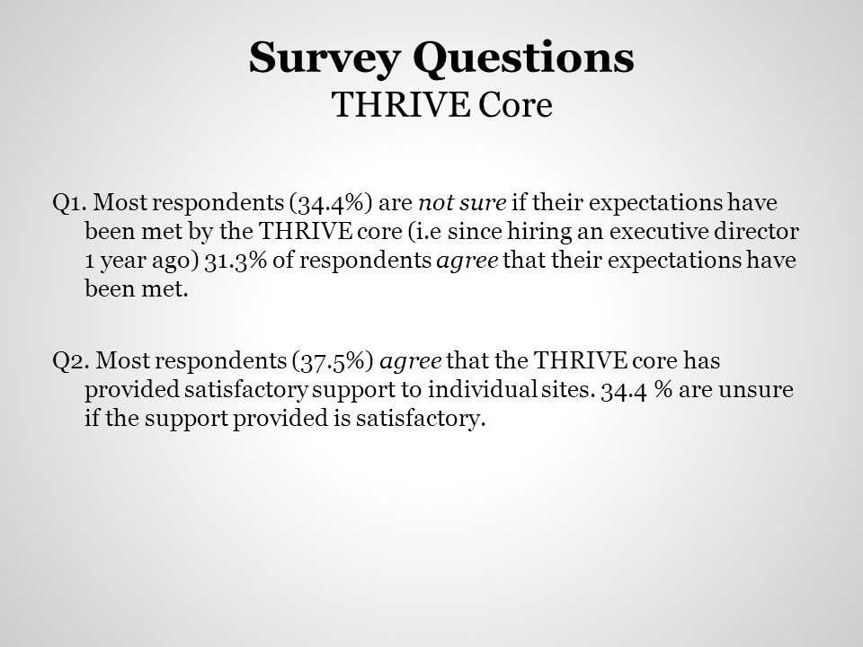 Survey Questions THRIVE Core Q1. Most respondents (34.4%) are not sure if their expectations have been met by the THRIVE core (i.e since hiring an exe