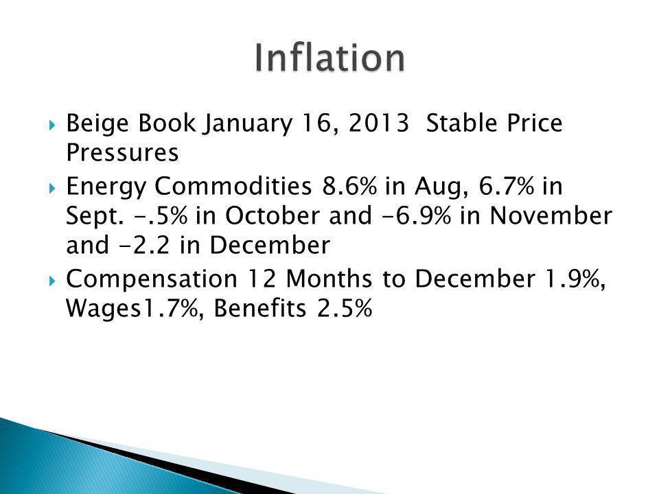 Beige Book January 16, 2013 Stable Price Pressures Energy Commodities 8.6% in Aug, 6.7% in Sept.