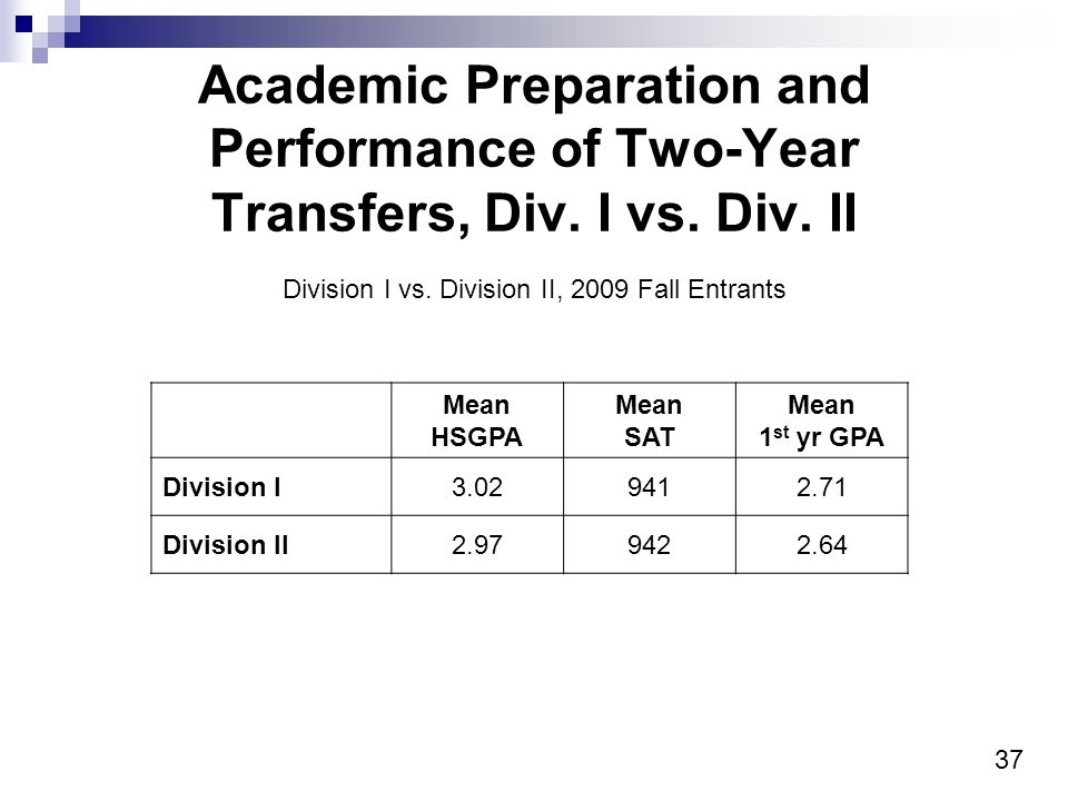 37 Academic Preparation and Performance of Two-Year Transfers, Div.