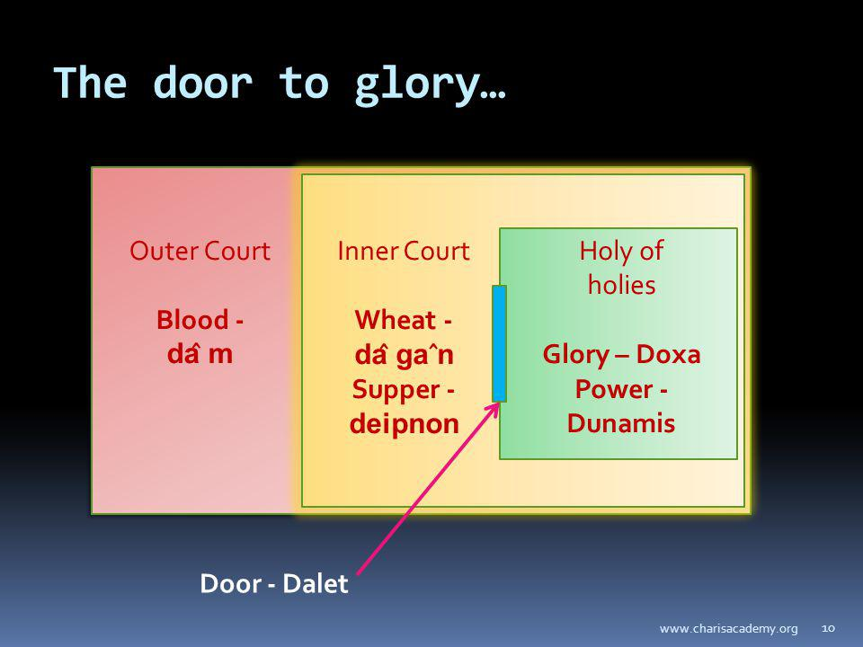 The door to glory… 10 www.charisacademy.org Outer Court Blood - da ̂ m Inner Court Wheat - da ̂ ga ̂ n Supper - deipnon Holy of holies Glory – Doxa Po