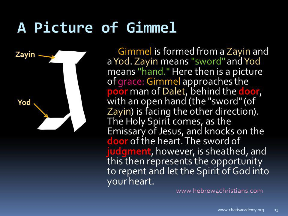 A Picture of Gimmel Gimmel is formed from a Zayin and a Yod.