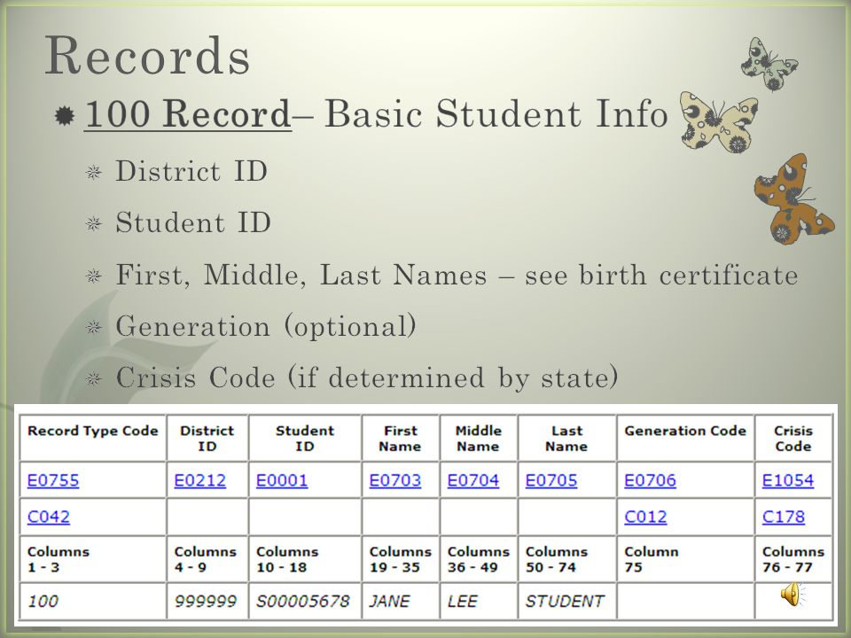 Records 020 Record – 3 digit Campus(es) Number Related Element Tables Related Code Table Required Elements Example