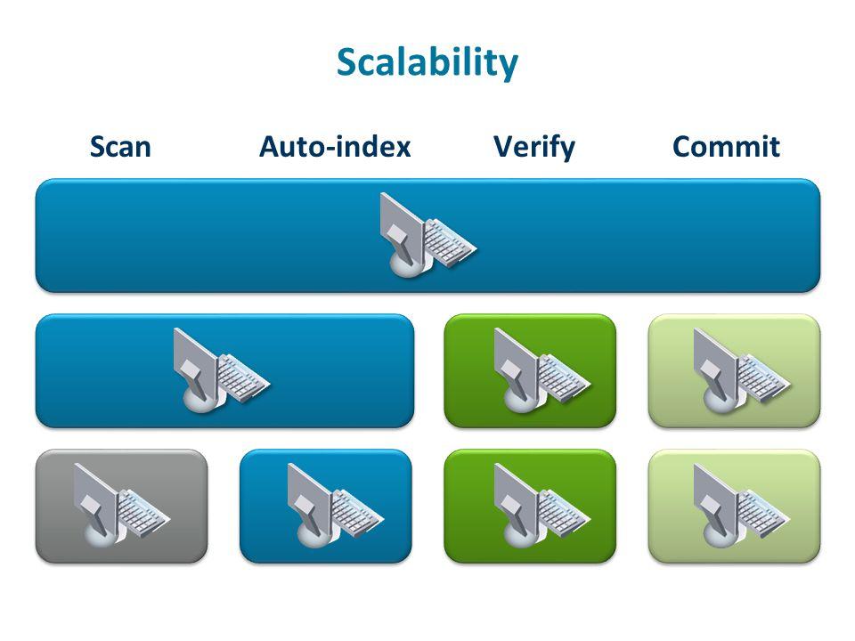 Scalability Auto-indexScanVerifyCommit