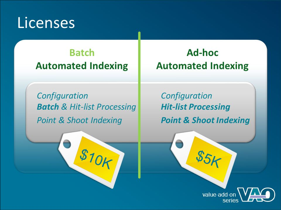 value-add-on series Licenses Batch Automated Indexing Configuration Batch & Hit-list Processing Point & Shoot Indexing Ad-hoc Automated Indexing Configuration Hit-list Processing Point & Shoot Indexing $10K$5K