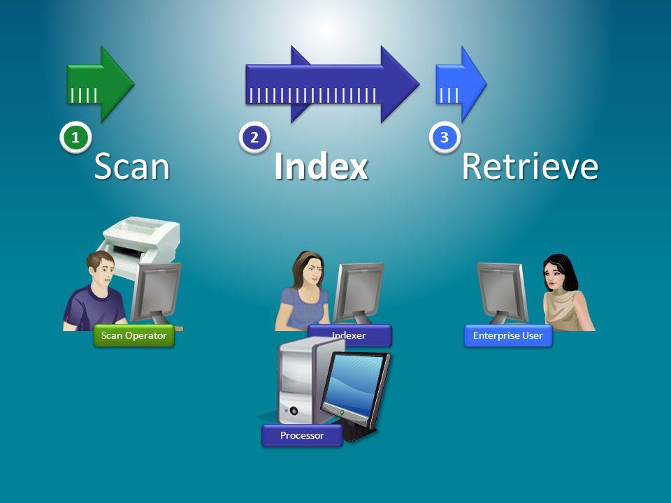 ScanIndexRetrieve Scan Index Retrieve Scan Operator Indexer Enterprise User 1 1 2 2 3 3 Processor                                 