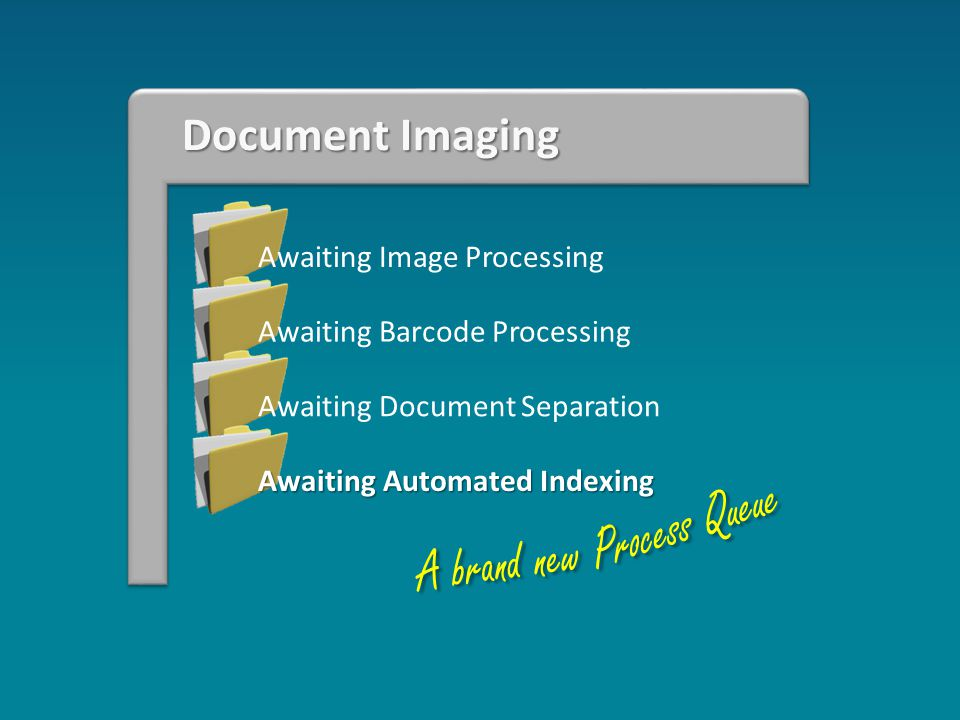 Awaiting Image Processing Document Imaging Awaiting Barcode ProcessingAwaiting Document Separation Awaiting Automated Indexing