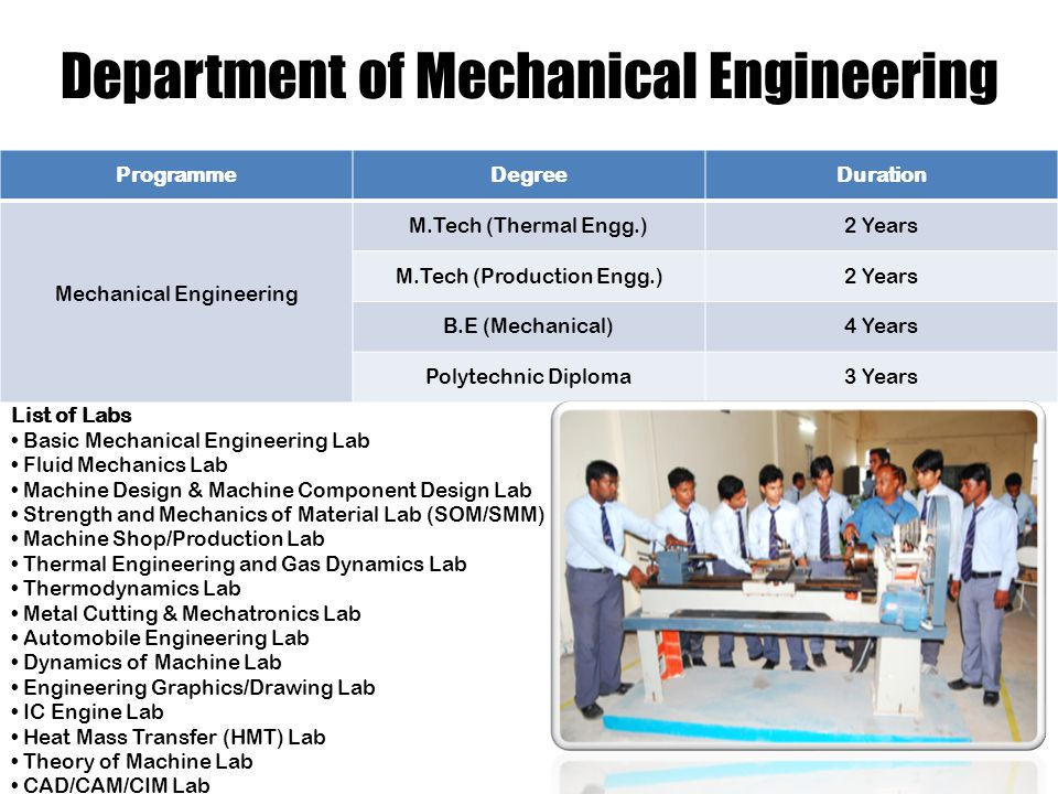 Department of Civil Engineering ProgrammeDegreeDuration Civil Engineering M.Tech (Civil)2 Years B.E (Civil)4 Years Polytechnic Diploma3 Years List of Labs Strengths of Materials Lab Engineering Geology Lab Building Design and Drawing Lab Surveying Lab Construction Material and Techniques Lab Fluid Mechanics Lab Transportation Engineering Lab Advance Surveying Lab Structural Design and Drawing Lab Environmental Engineering Lab Advanced Structural Design Lab Theory of Structural Lab Geo Technical Engineering Lab