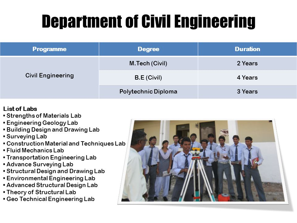 Department of Electrical and Electronics Engineering ProgrammeDegreeDuration Electrical & Electronics Engineering B.E (EEE)4 Years List of Labs Antenna and Wave Propagation Lab CMOS & VLSI Lab Communication Network & Transmission Line (CNTL) Lab Digital Circuits & System Lab Digital Communication Lab Electronics Instrumentation Lab Electronic Devices and Circuits Lab Microprocessor and Microcontroller Lab Microwave Engineering Lab Network Analysis Lab Optical Fiber Lab TV & Radar Lab Advance Communication Systems Lab PCB Design Lab Digital Signal Processing (DSP) Lab Analog Communication Lab VLSI Design & Data Communication Lab