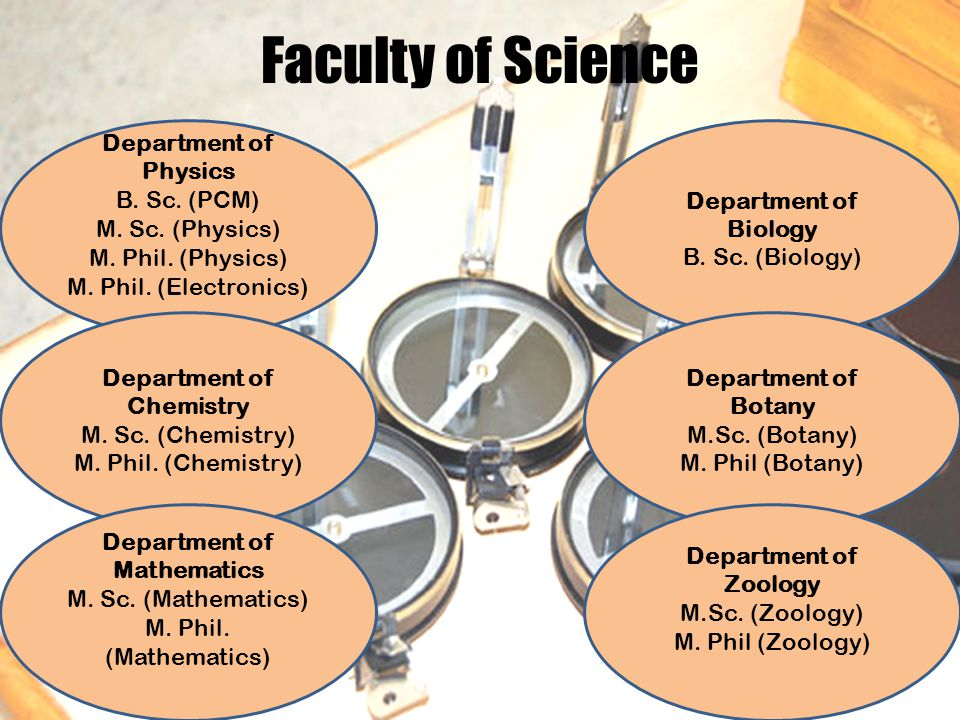 Faculty of Science Department of Physics B. Sc. (PCM) M.