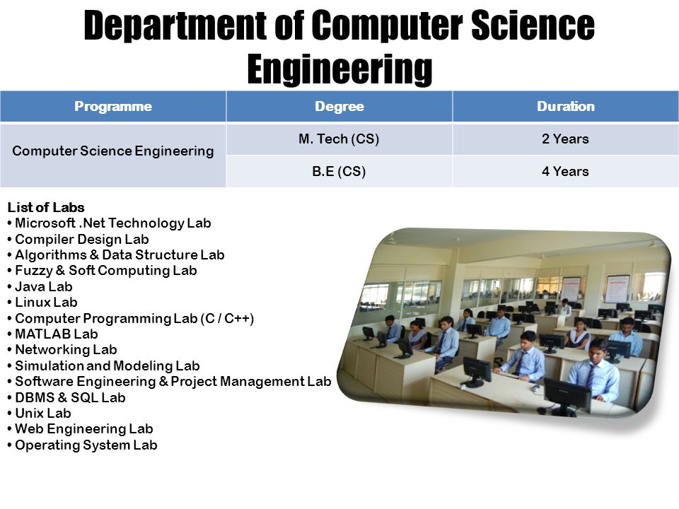 Department of Information Technology Engineering List of Labs Microsoft.Net Technology Lab Compiler Design Lab Algorithms & Data Structure Lab Fuzzy & Soft Computing Lab Java Lab Linux Lab Computer Programming Lab (C / C++) MATLAB Lab Networking Lab Simulation and Modeling Lab Software Engineering & Project Management Lab DBMS & SQL Lab Unix Lab Web Engineering Lab Operating System Lab ProgrammeDegreeDuration Information Technology Engineering B.E (IT)4 Years