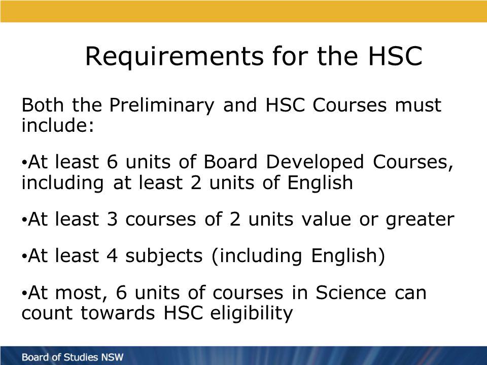 English Choices English Advanced Preliminary Extension English HSC Extension 1 HSC Extension 2 English Standard English as a Second Language (ESL) Fundamentals of English English Studies – Content Endorsed Course (Pilot)
