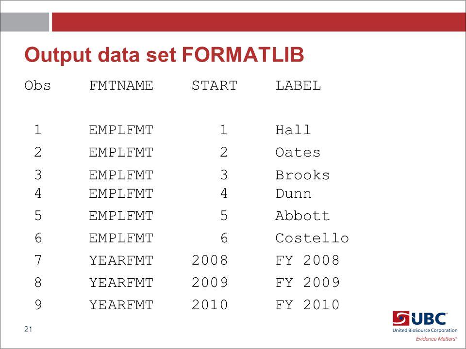Output data set FORMATLIB Obs FMTNAME START LABEL 1 EMPLFMT 1 Hall 2 EMPLFMT 2 Oates 3 EMPLFMT 3 Brooks 4 EMPLFMT 4 Dunn 5 EMPLFMT 5 Abbott 6 EMPLFMT