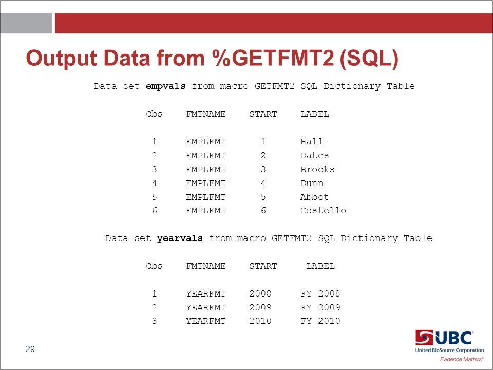 Output Data from %GETFMT2 (SQL) Data set empvals from macro GETFMT2 SQL Dictionary Table Obs FMTNAME START LABEL 1 EMPLFMT 1 Hall 2 EMPLFMT 2 Oates 3
