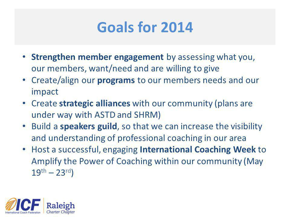 Goals for 2014 Strengthen member engagement by assessing what you, our members, want/need and are willing to give Create/align our programs to our members needs and our impact Create strategic alliances with our community (plans are under way with ASTD and SHRM) Build a speakers guild, so that we can increase the visibility and understanding of professional coaching in our area Host a successful, engaging International Coaching Week to Amplify the Power of Coaching within our community (May 19 th – 23 rd )