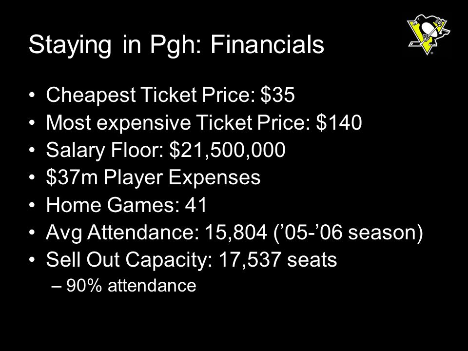 Staying in Pgh: Financials Cheapest Ticket Price: $35 Most expensive Ticket Price: $140 Salary Floor: $21,500,000 $37m Player Expenses Home Games: 41 Avg Attendance: 15,804 (05-06 season) Sell Out Capacity: 17,537 seats –90% attendance
