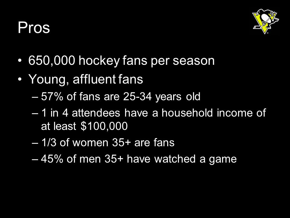 Pros 650,000 hockey fans per season Young, affluent fans –57% of fans are 25-34 years old –1 in 4 attendees have a household income of at least $100,000 –1/3 of women 35+ are fans –45% of men 35+ have watched a game