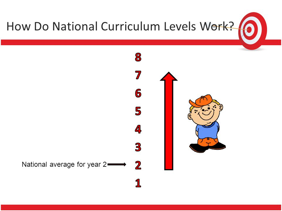 National average for year 2