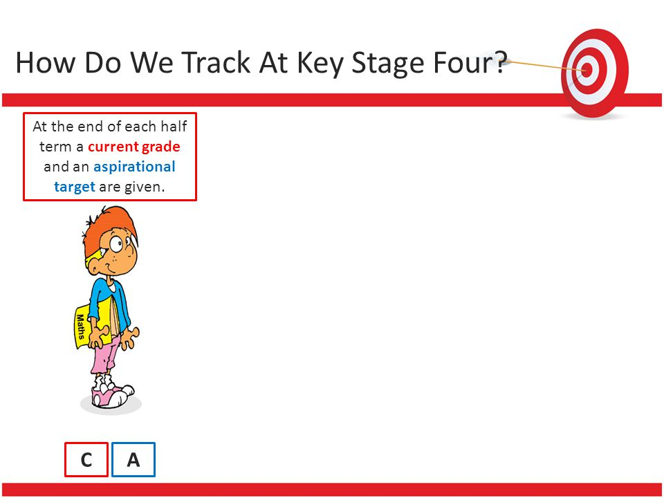 How Do We Track At Key Stage Four? At the end of each half term a current grade and an aspirational target are given. Maths CA