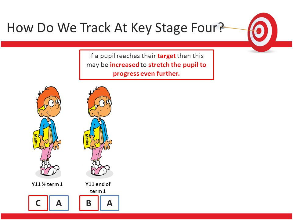 How Do We Track At Key Stage Four? If a pupil reaches their target then this may be increased to stretch the pupil to progress even further. Maths CA