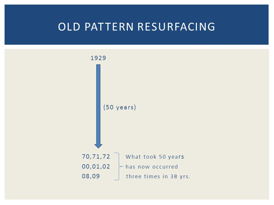 OLD PATTERN RESURFACING 1929 (50 years) 70,71,72 What took 50 yea rs 00,01,02 has now occurred 08,09 three times in 38 yrs.