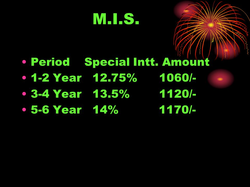 M.I.S. Period Normal Intt. Amount 1-2 Year 12.25% 1020/- 3-4 Year 12.5% 1040/- 5-6 Year 13% 1080/-