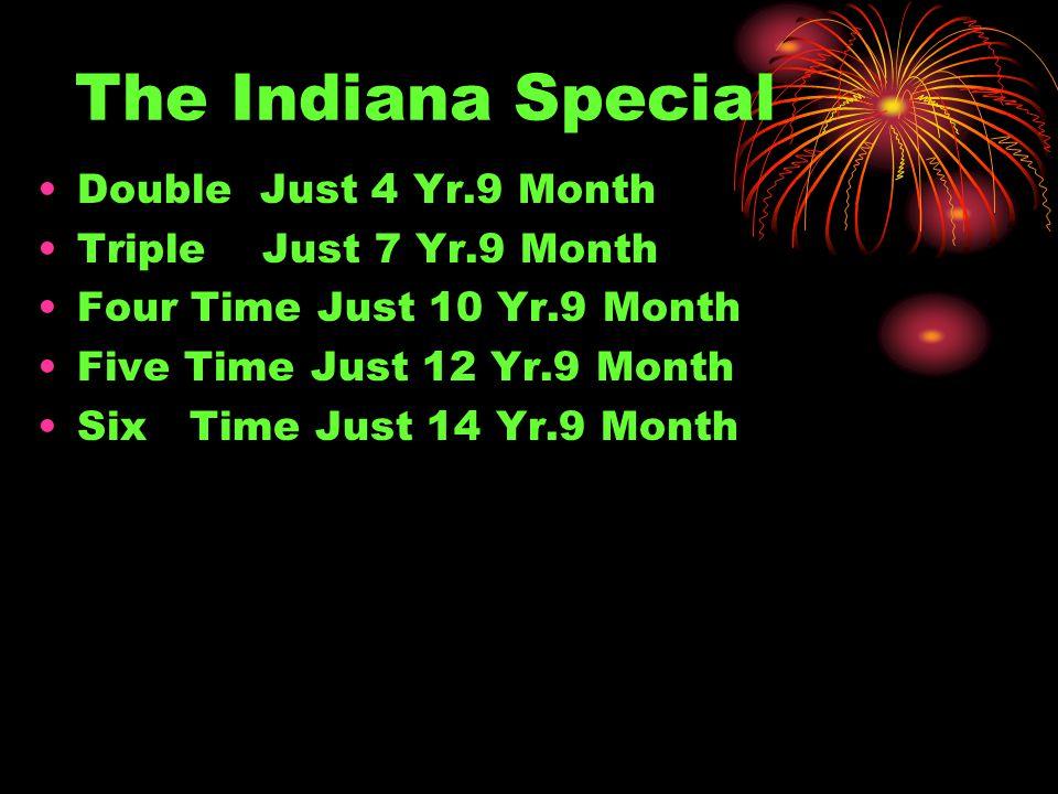 Vishwas Jama Yojana Period Deposit Maturity 13 Month 4150/- 5000/- 16 Month 4150/- 5250/- 17 Month 4150/- 5350/- 25 Month 4150/- 6250/-