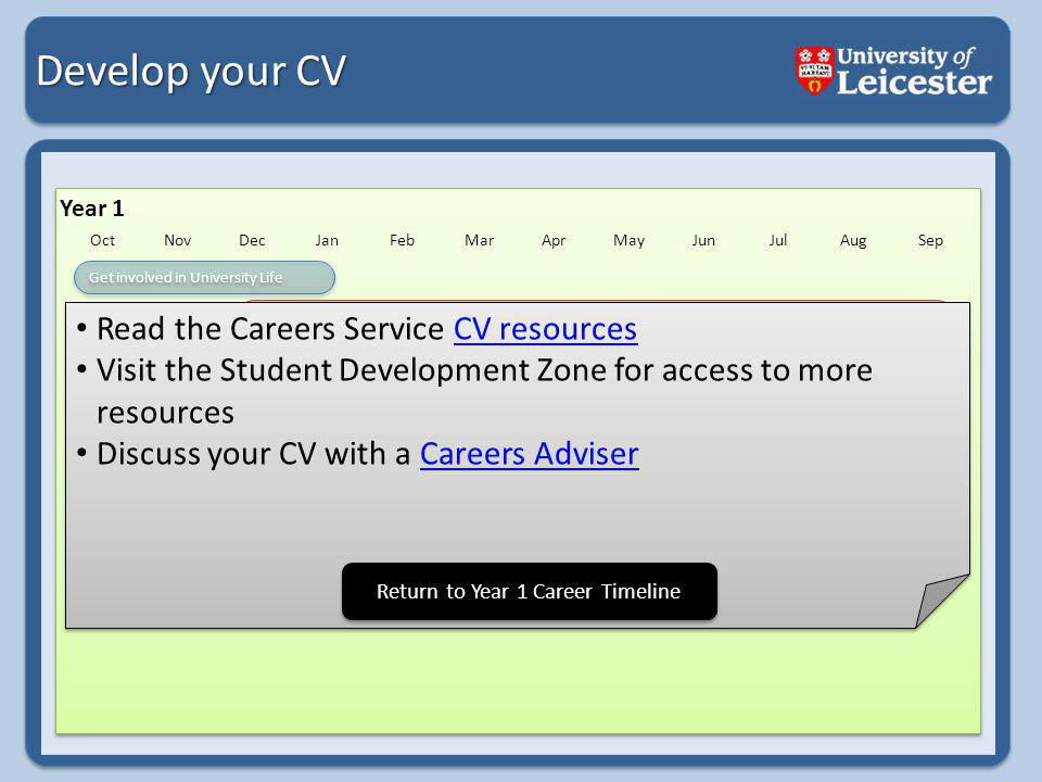 Develop your CV Year 1 OctNovDecJanFebMarAprMayJunJulAugSep Get involved in University Life Gain experience Find out about yourself Research Possible Careers Develop your CV Consider 2 nd Year Modules Develop your skills Attend Careers Events Read the Careers Service CV resourcesCV resources Visit the Student Development Zone for access to more resources Discuss your CV with a Careers AdviserCareers Adviser Read the Careers Service CV resourcesCV resources Visit the Student Development Zone for access to more resources Discuss your CV with a Careers AdviserCareers Adviser Return to Year 1 Career Timeline